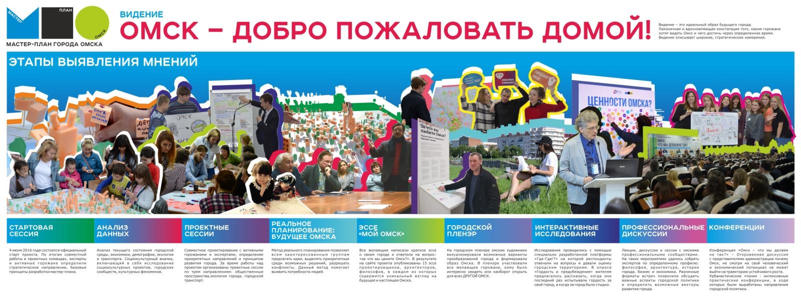 work-Мастер-план Омска